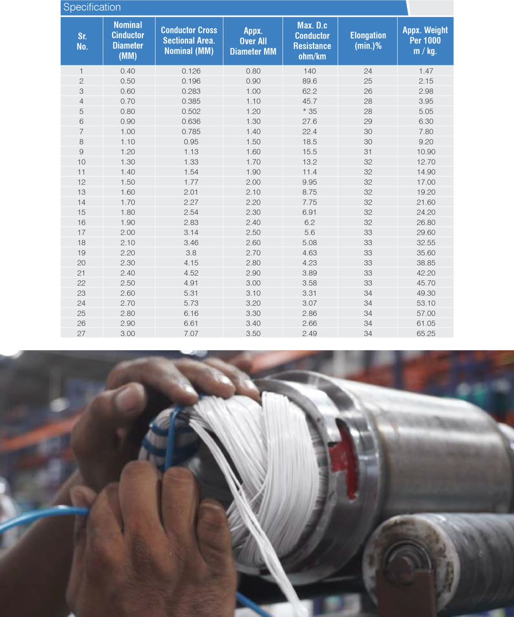 Submersible Motor Winding Wire Polywrap | Algo Pumps & Motors, Pipes ...